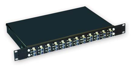 Rosenberger Patch Panel FO1