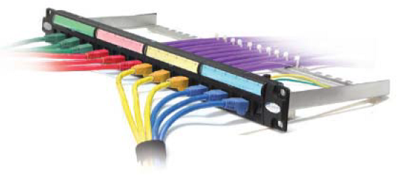 Rosenberger Patch Panel FTP Cat6 24Port