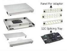 rosenberger-panel-fo-for adaptor